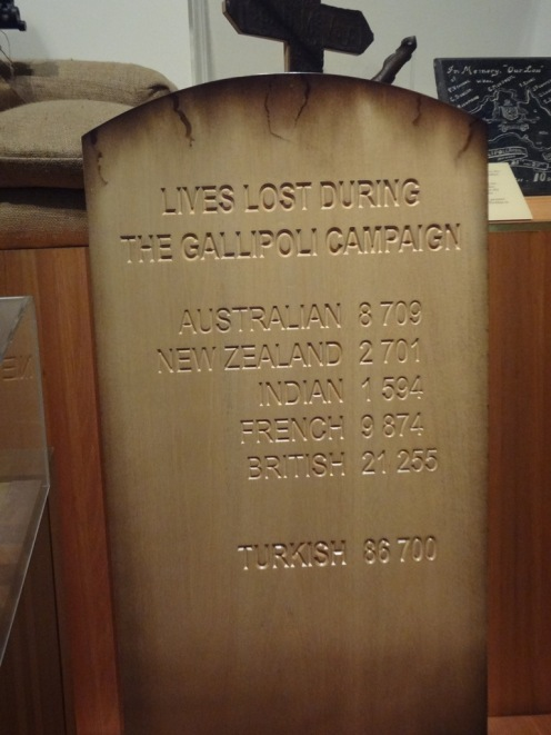 A tomb stone showing the numbers who died at Gallipoli.